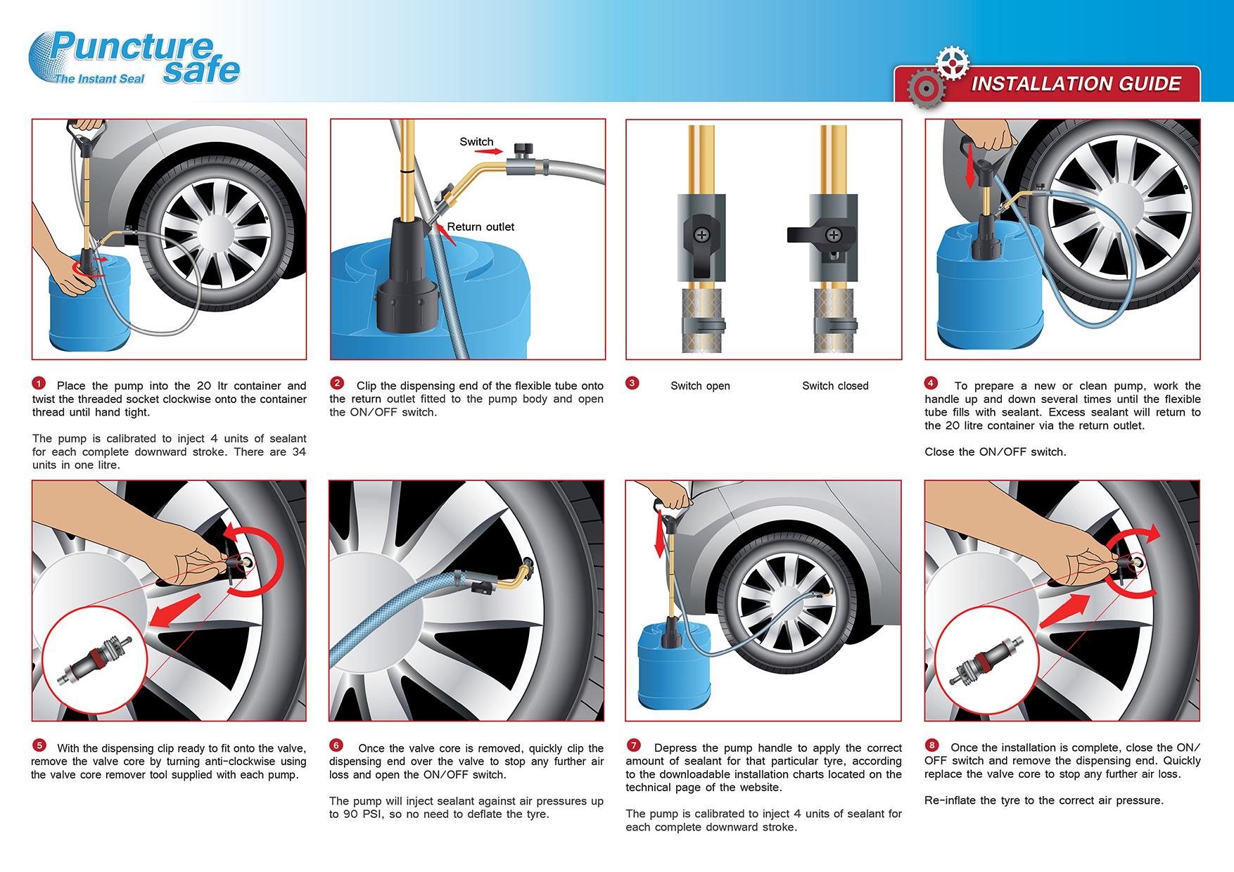 Puncturesafe Total Tyre Protection | Puncture Prevention & Tyre Life