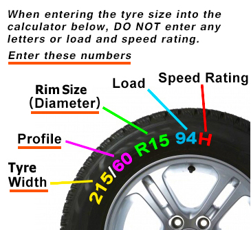 Puncturesafe Total Tyre Protection | Puncture Prevention